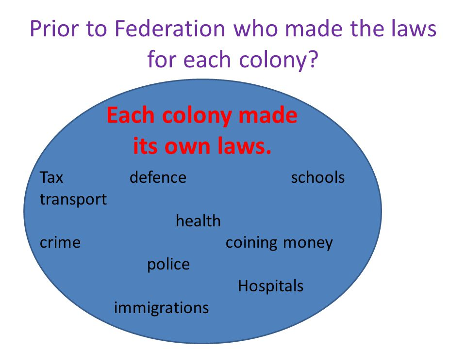 Prior to Federation who made the laws for each colony