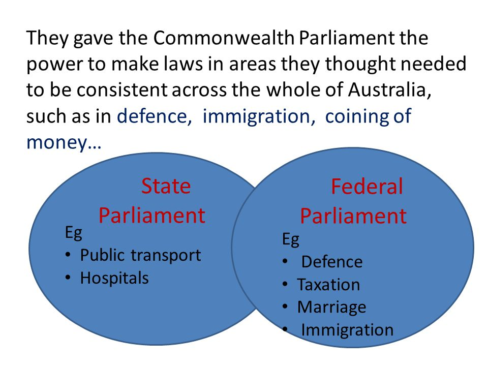 They gave the Commonwealth Parliament the power to make laws in areas they thought needed to be consistent across the whole of Australia, such as in defence, immigration, coining of money…