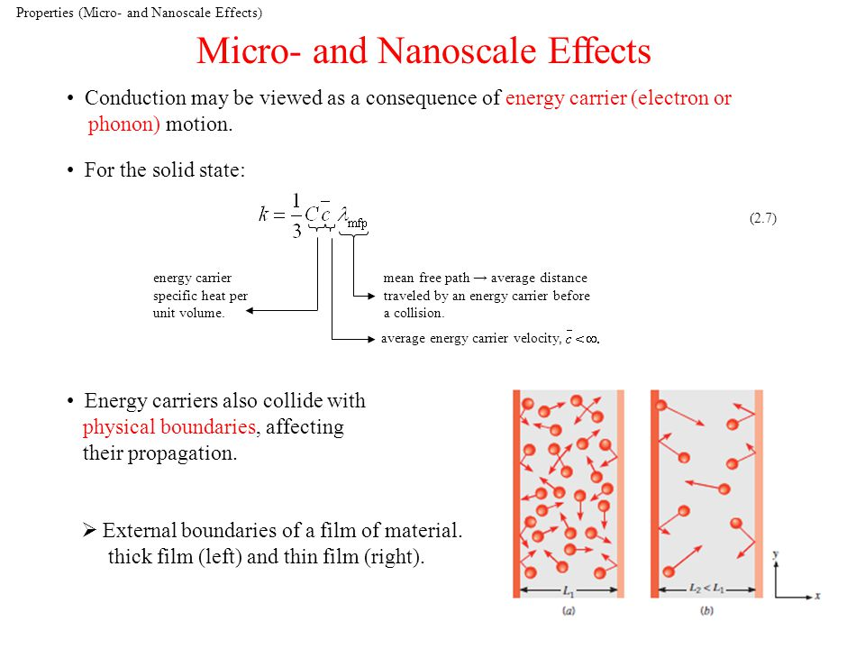 Properties (Micro- and Nanoscale Effects)