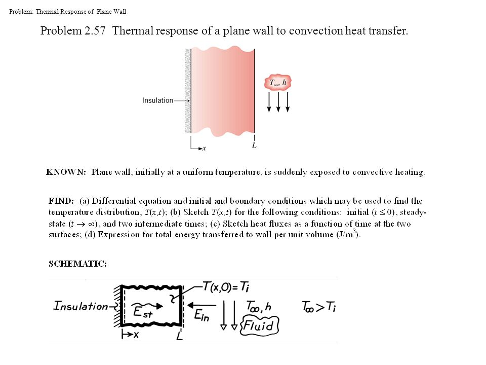 Problem: Thermal Response of Plane Wall