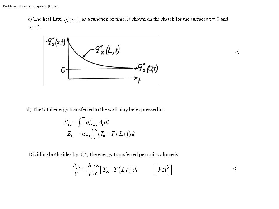 Problem: Thermal Response (Cont).