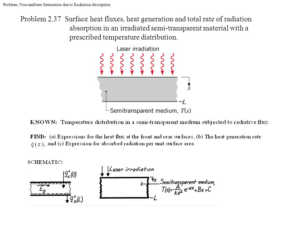 Problem: Non-uniform Generation due to Radiation Absorption