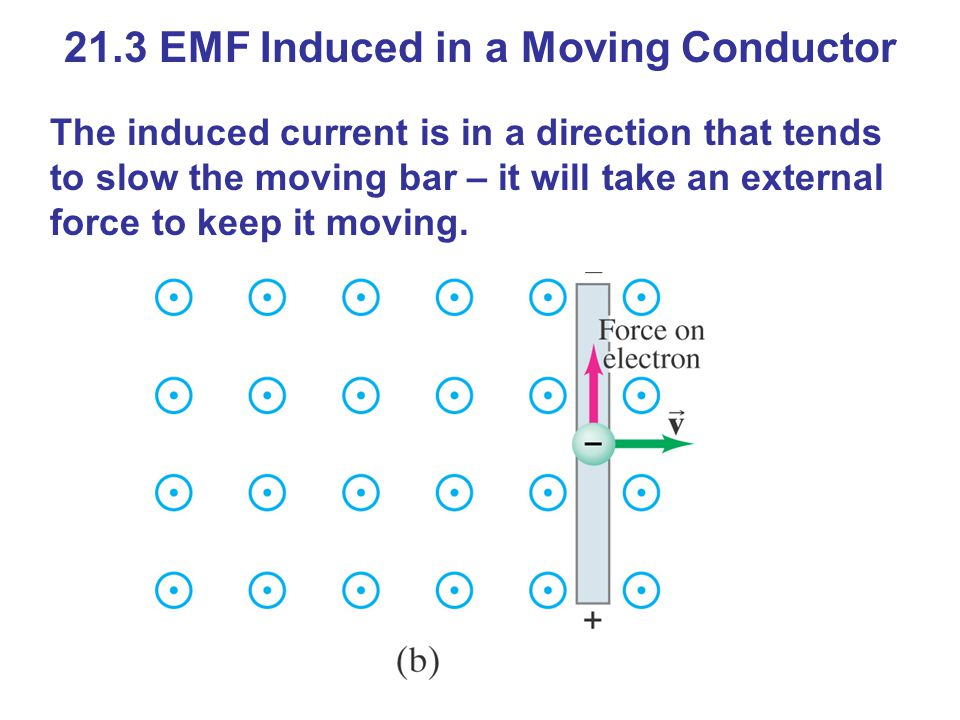 21.3 EMF Induced in a Moving Conductor
