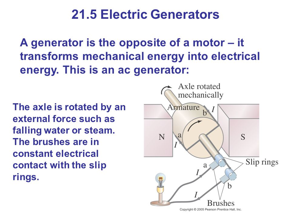 21.5 Electric Generators A generator is the opposite of a motor – it transforms mechanical energy into electrical energy. This is an ac generator: