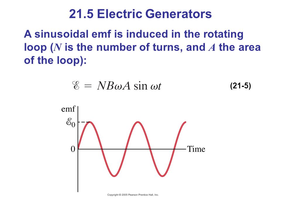 21.5 Electric Generators A sinusoidal emf is induced in the rotating loop (N is the number of turns, and A the area of the loop):