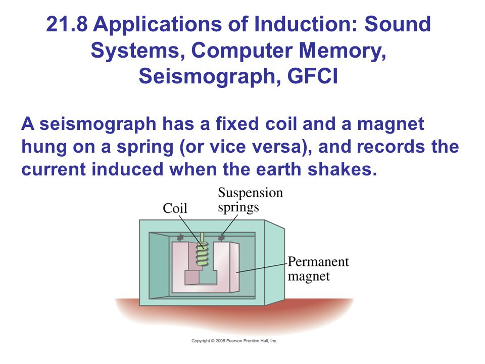 21.8 Applications of Induction: Sound Systems, Computer Memory, Seismograph, GFCI