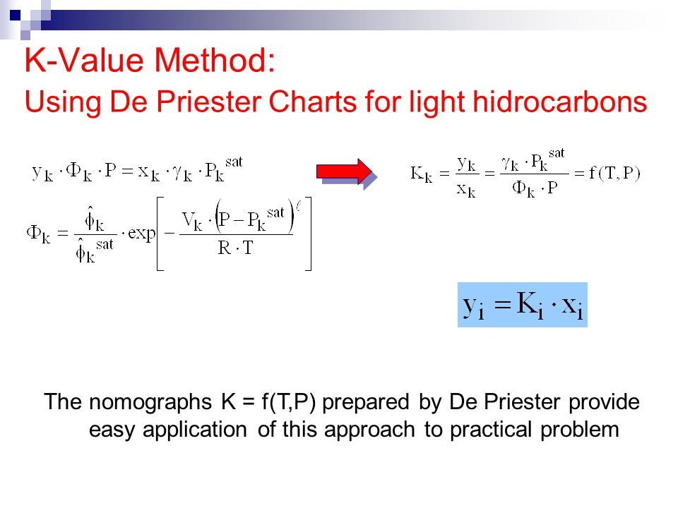 K-Value Method: Using De Priester Charts for light hidrocarbons