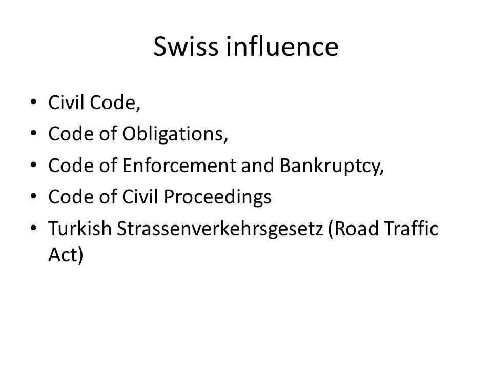 Swiss influence Civil Code, Code of Obligations,