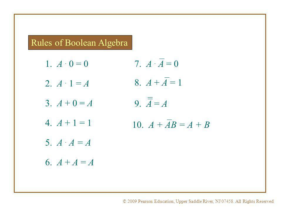 Rules of Boolean Algebra