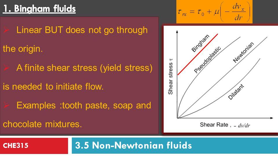 1. Bingham fluids 3.5 Non-Newtonian fluids