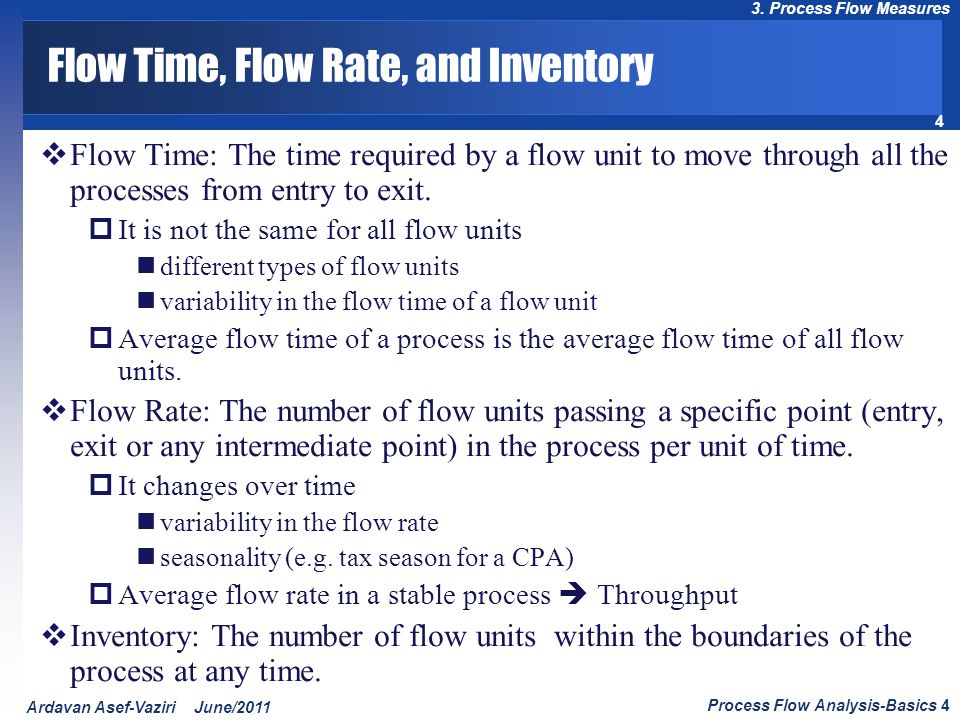 Flow Time, Flow Rate, and Inventory