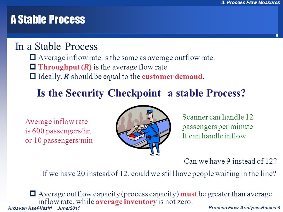 Is the Security Checkpoint a stable Process