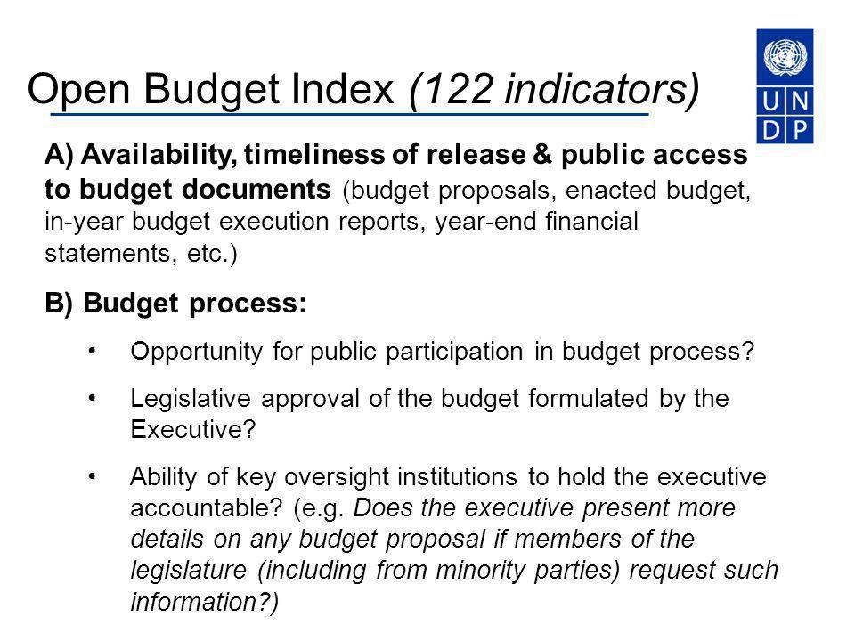 Open Budget Index (122 indicators)
