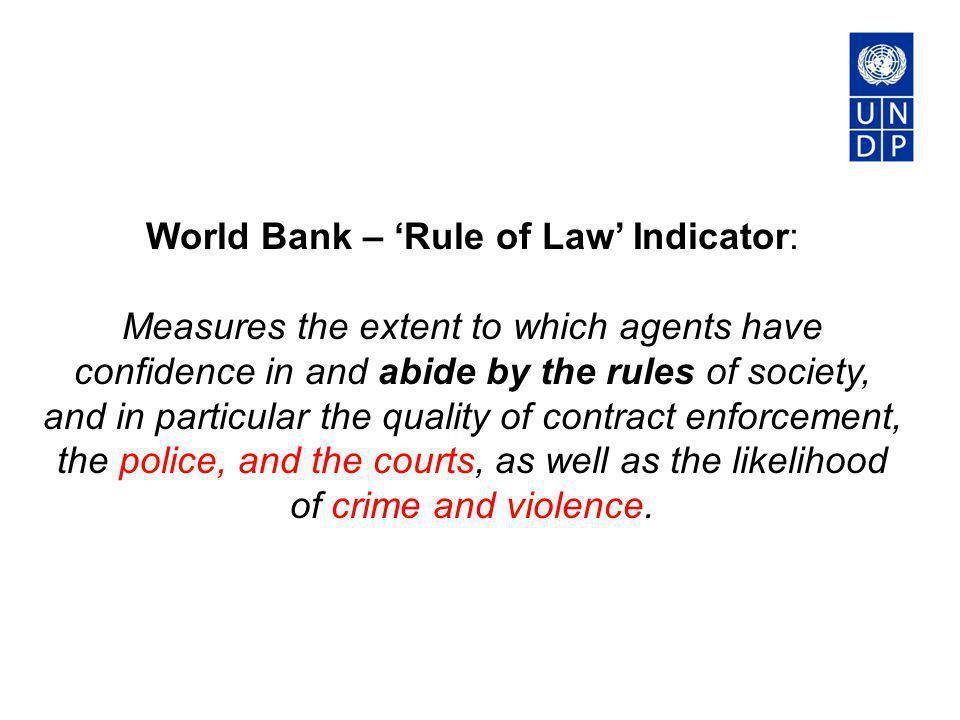 World Bank – 'Rule of Law' Indicator: