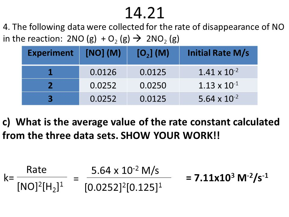 14.21 4. The following data were collected for the rate of disappearance of NO in the reaction: 2NO (g) + O2 (g)  2NO2 (g)