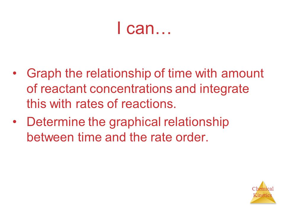 I can… Graph the relationship of time with amount of reactant concentrations and integrate this with rates of reactions.