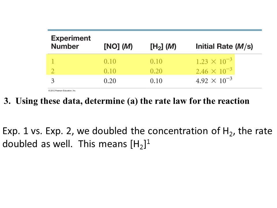 3. Using these data, determine (a) the rate law for the reaction