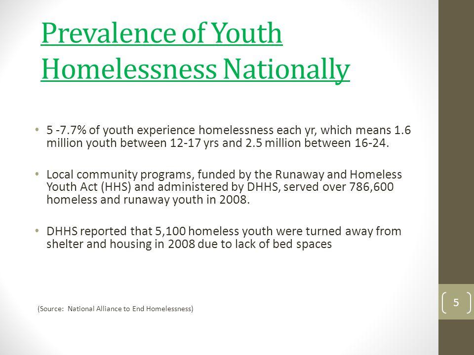 Prevalence of Youth Homelessness Nationally