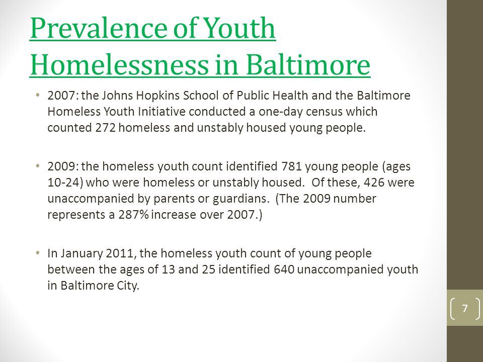 Prevalence of Youth Homelessness in Baltimore