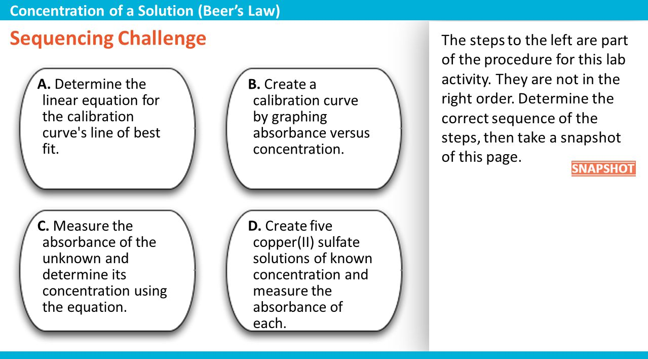 Sequencing Challenge Concentration of a Solution (Beer's Law)