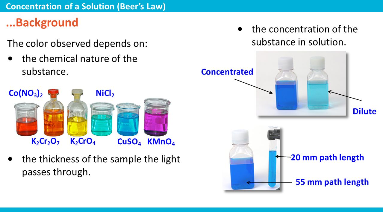 ...Background the concentration of the substance in solution.