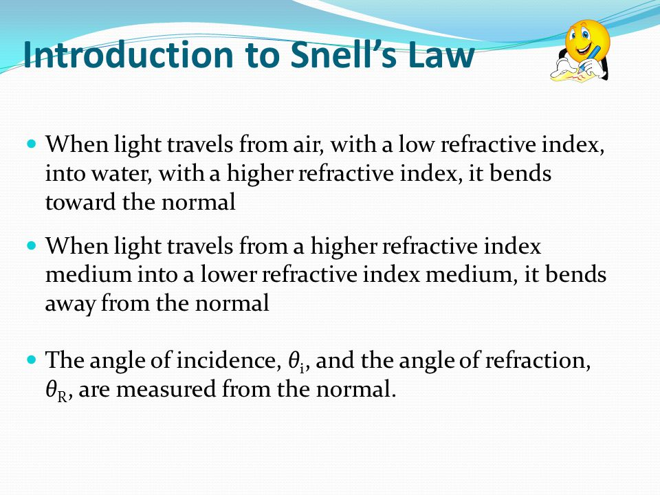 Introduction to Snell's Law