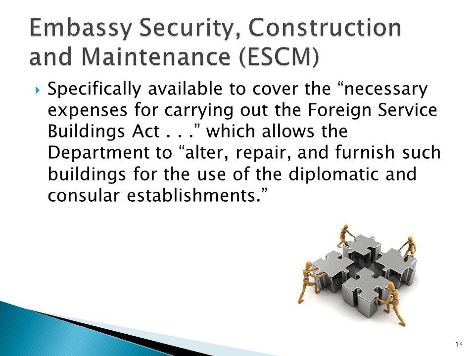 Embassy Security, Construction and Maintenance (ESCM)