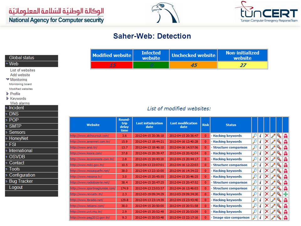Saher-Web: Detection
