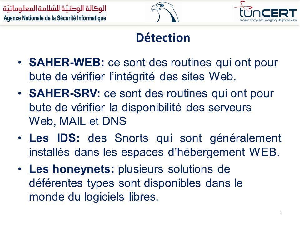 Détection SAHER-WEB: ce sont des routines qui ont pour bute de vérifier l'intégrité des sites Web.