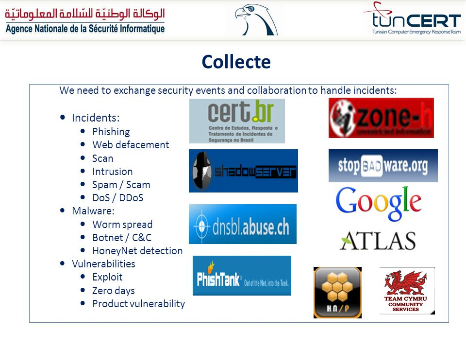 Collecte We need to exchange security events and collaboration to handle incidents: Incidents: Phishing.