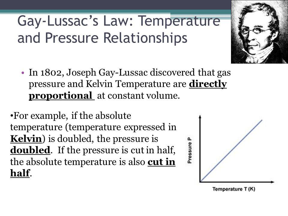 gay lussac law relationship between pressure and temperature