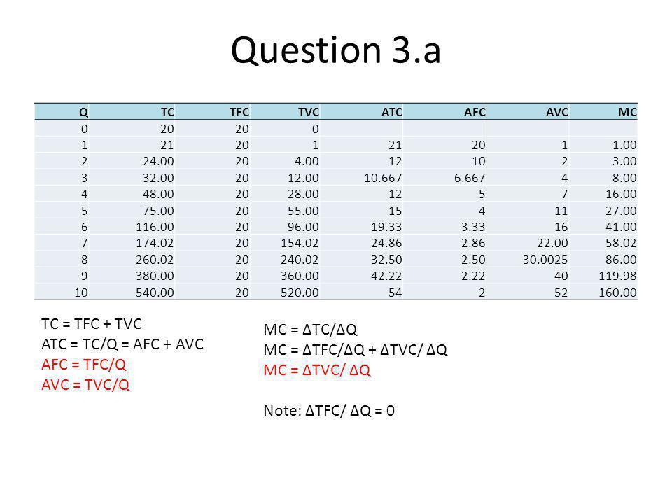 Question 3.a TC = TFC + TVC MC = ∆TC/∆Q ATC = TC/Q = AFC + AVC