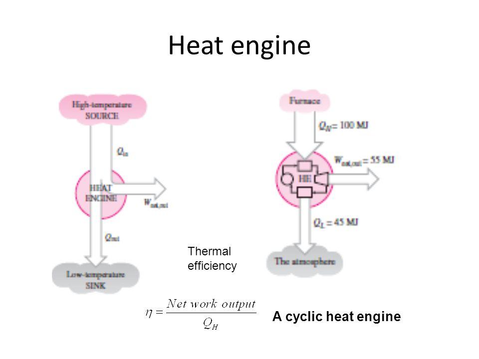 Heat engine Thermal efficiency A cyclic heat engine