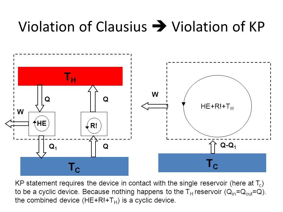 Violation of Clausius  Violation of KP