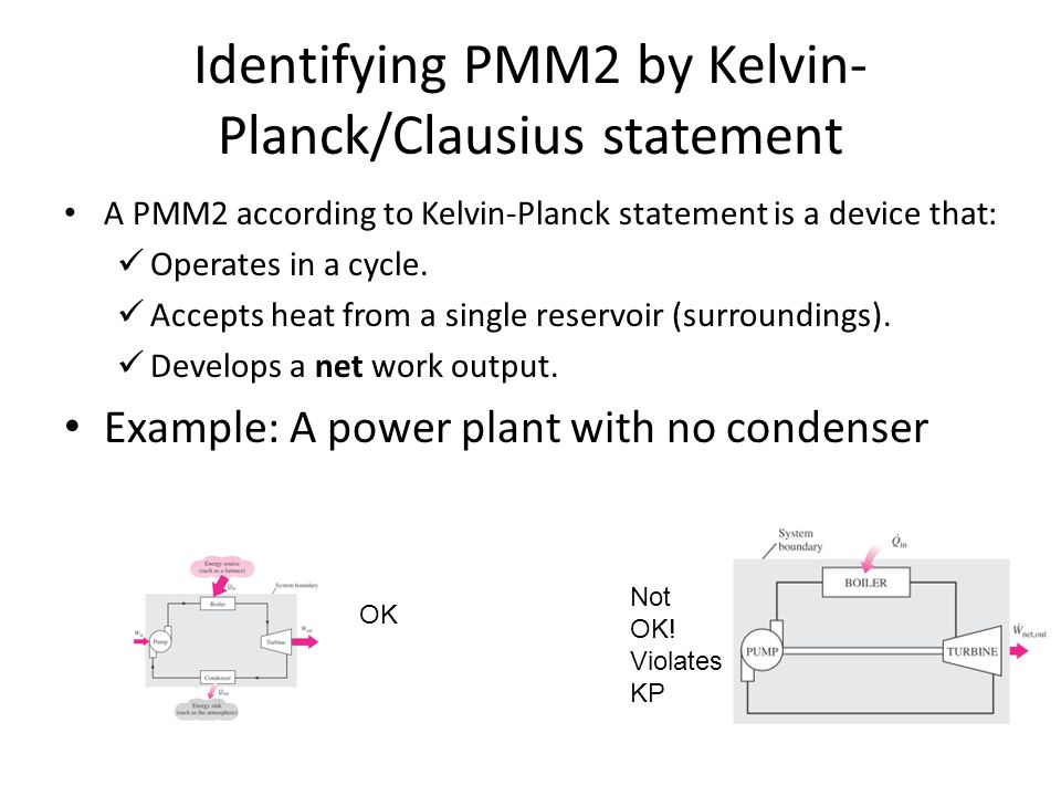 Identifying PMM2 by Kelvin-Planck/Clausius statement