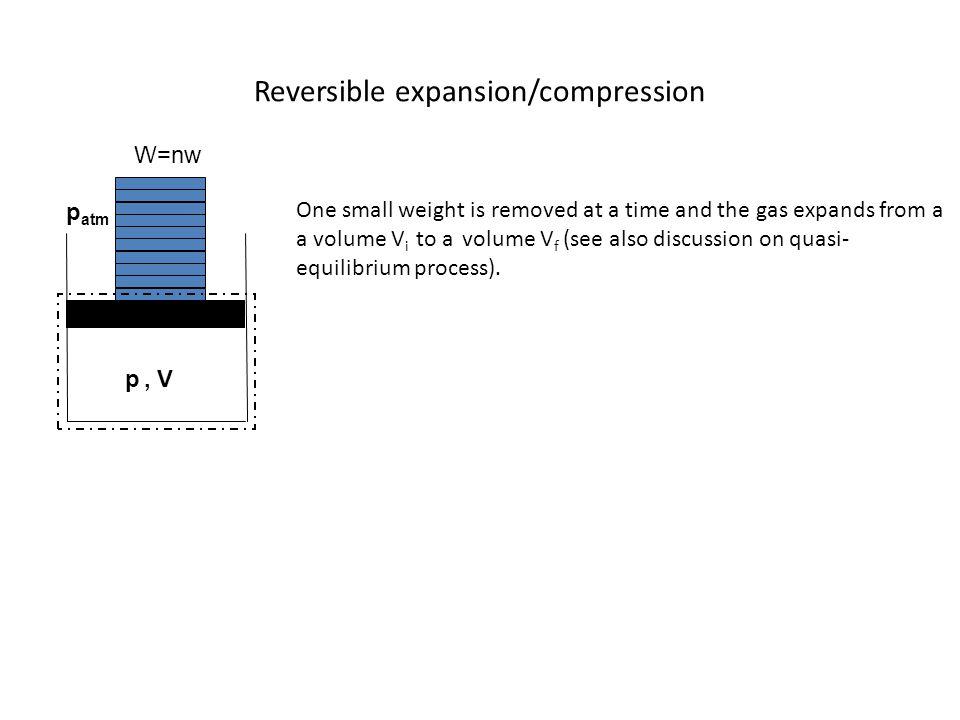 Reversible expansion/compression