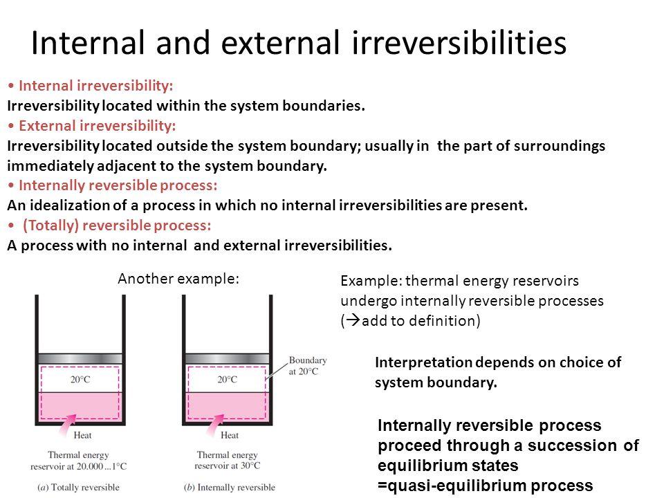 Internal and external irreversibilities