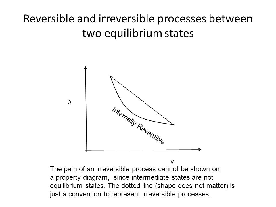Reversible and irreversible processes between two equilibrium states