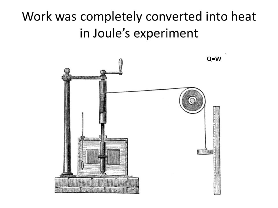 Work was completely converted into heat in Joule's experiment
