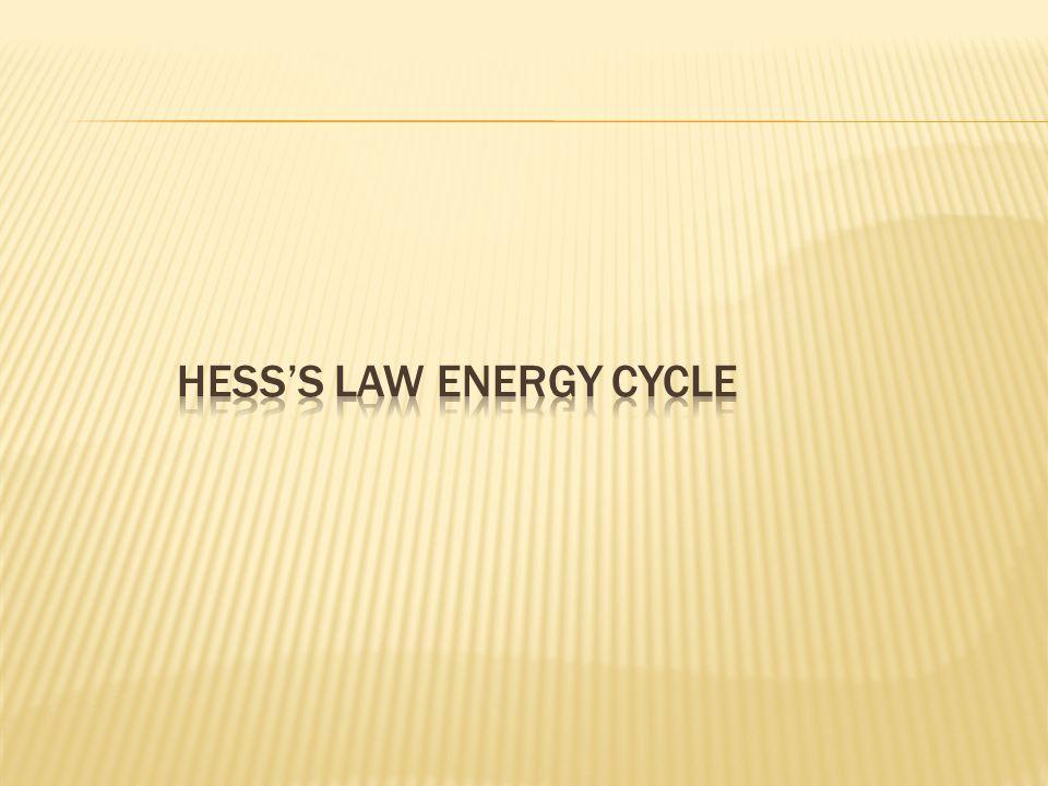Hess's law energy cycle