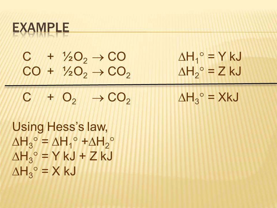 EXAMPLE C + ½ O2  CO H1 = Y kJ CO + ½ O2  CO2 H2 = Z kJ