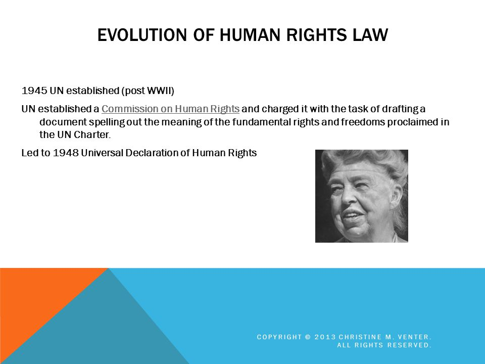 Evolution of Human Rights Law