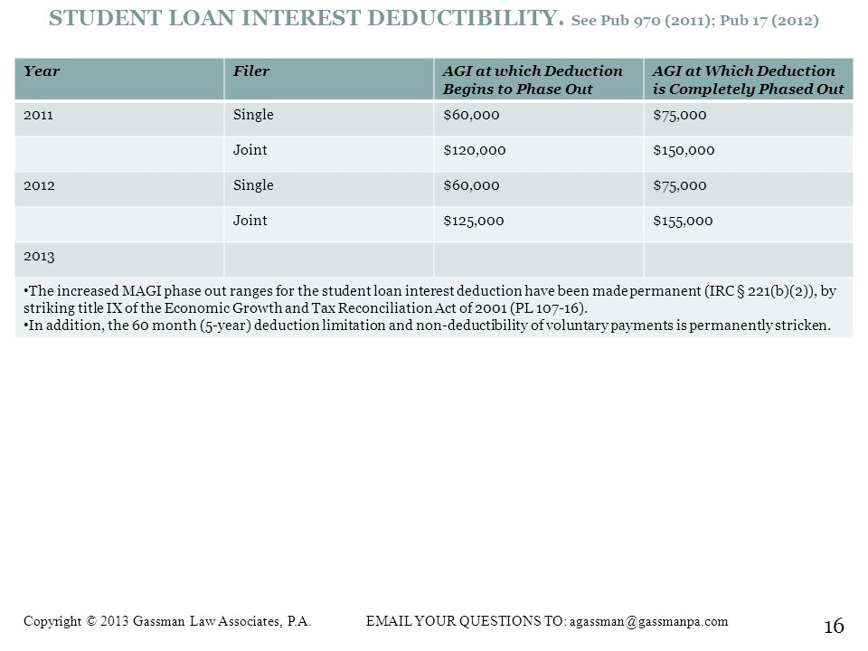 STUDENT LOAN INTEREST DEDUCTIBILITY. See Pub 970 (2011); Pub 17 (2012)