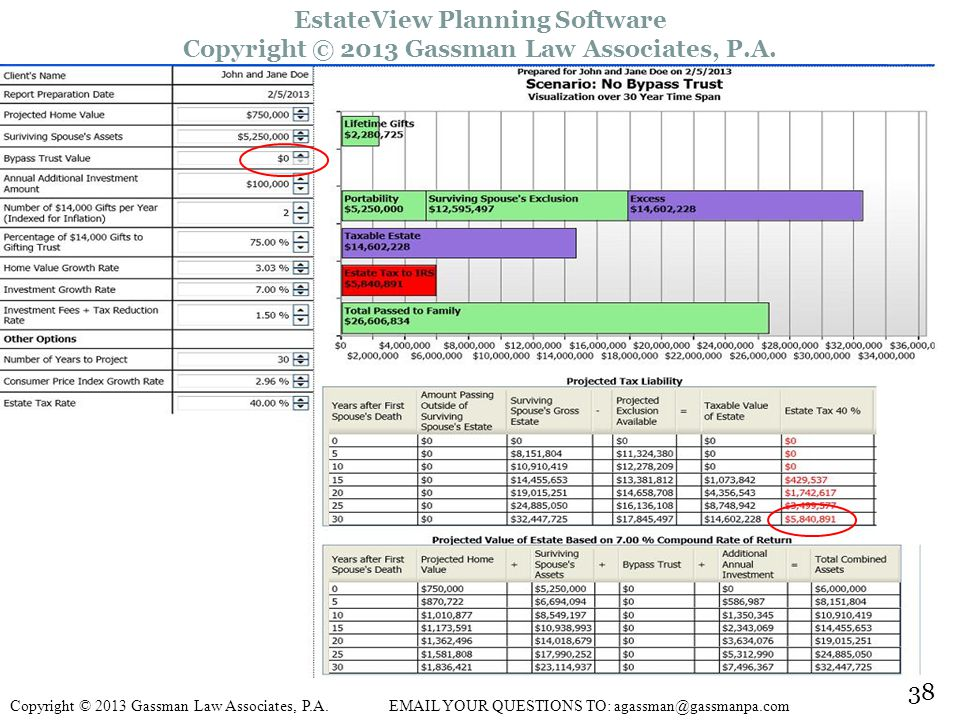 EstateView Planning Software