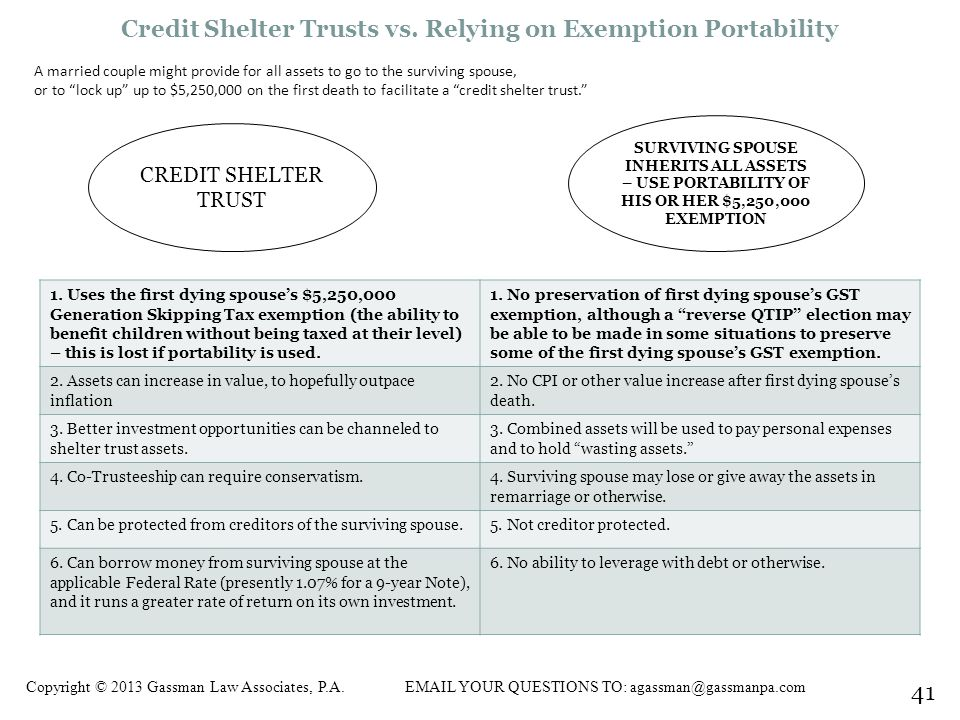 Credit Shelter Trusts vs. Relying on Exemption Portability