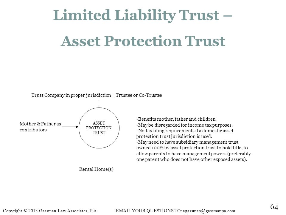 Limited Liability Trust – Asset Protection Trust