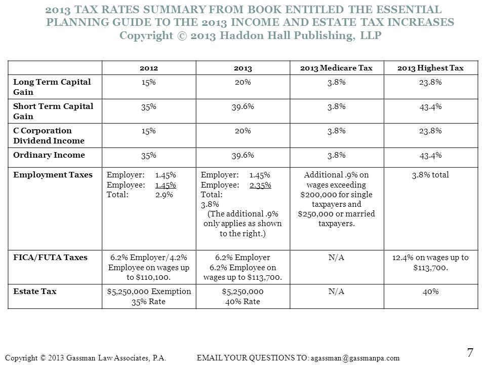 2013 TAX RATES SUMMARY FROM BOOK ENTITLED THE ESSENTIAL PLANNING GUIDE TO THE 2013 INCOME AND ESTATE TAX INCREASES Copyright © 2013 Haddon Hall Publishing, LLP