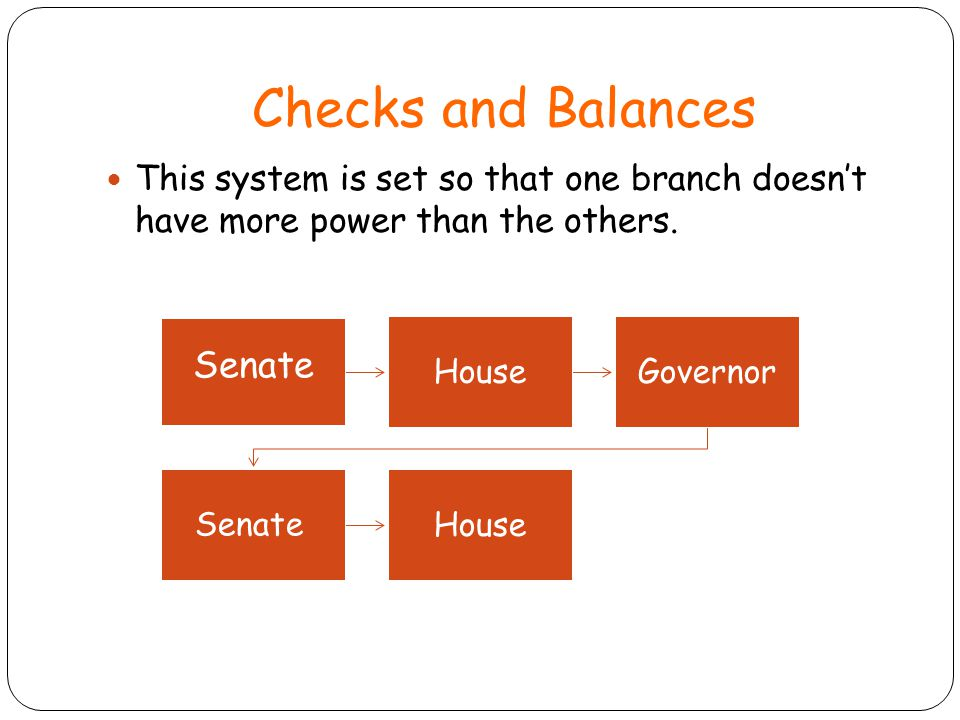 Checks and Balances Senate