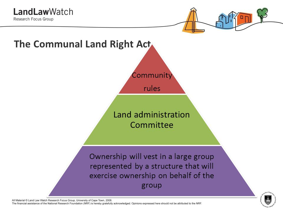 Land administration Committee