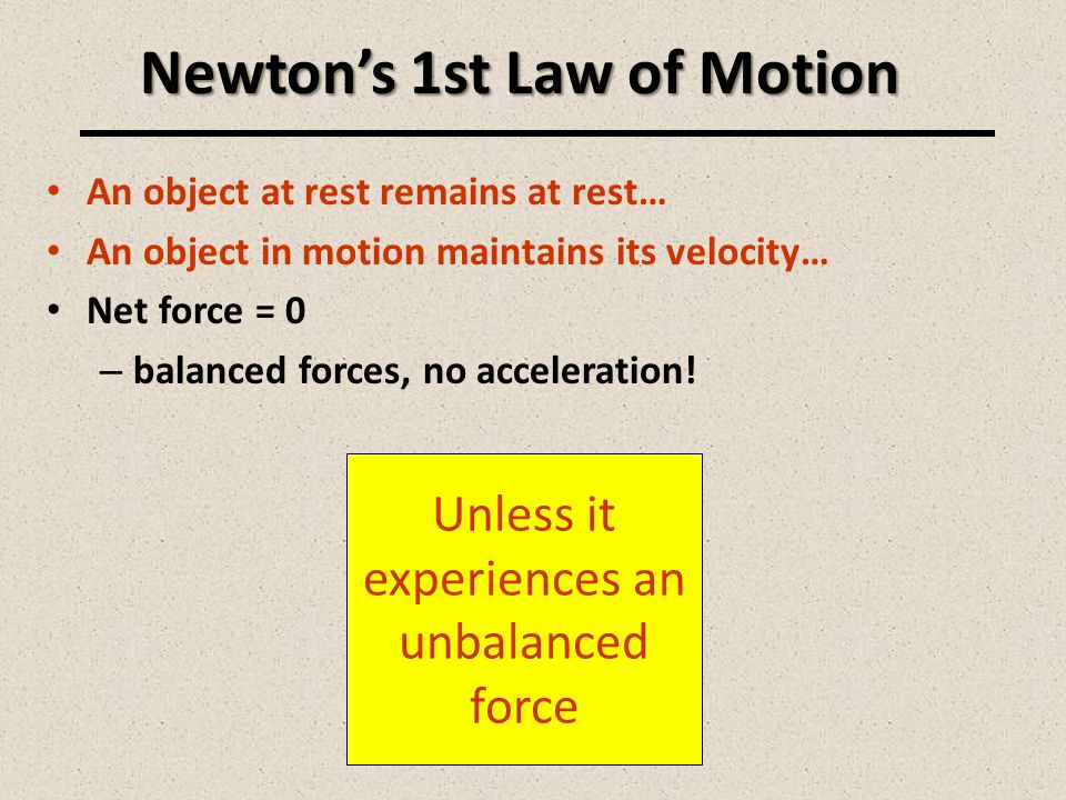 Newton's 1st Law of Motion